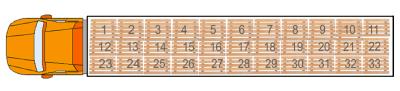 схема размещения паллет в еврофуре